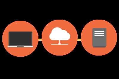 Website hosting door CoDesk